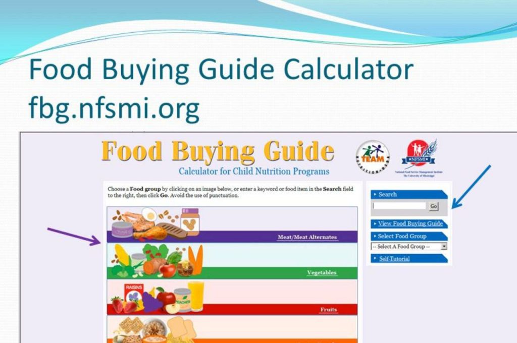 food buying calculator