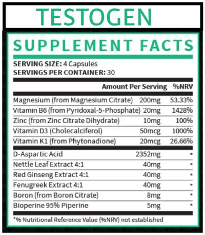 TESTOGEN INGREDIENTS