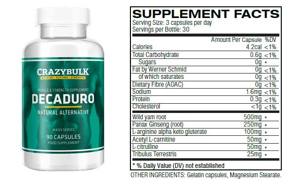 DecaDuro Review : Best Legal Alternative To Deca Durabolin Steroid
