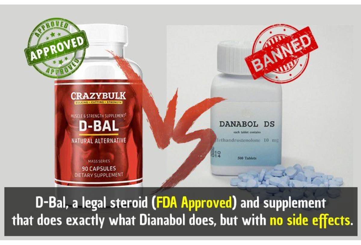 Dianabol review