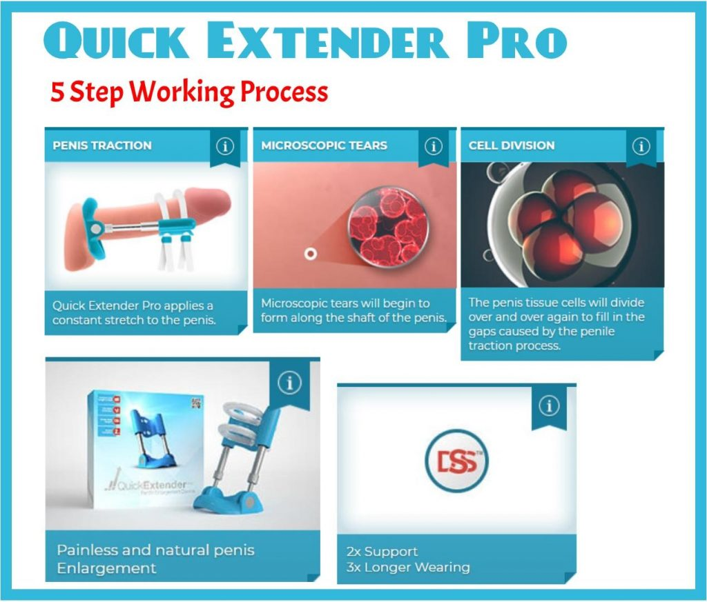 Quick Extender Pro Review : World's Best Penis Extender [2020] Update